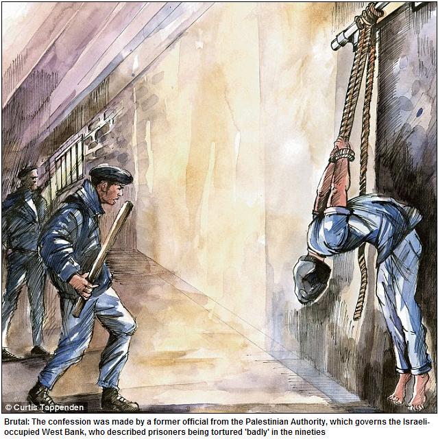 pali torture 3.4.2013