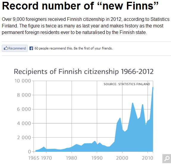 record number of new finns 15.5.2013