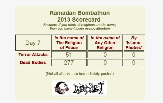 RAMADAN BOMBATHON 2013