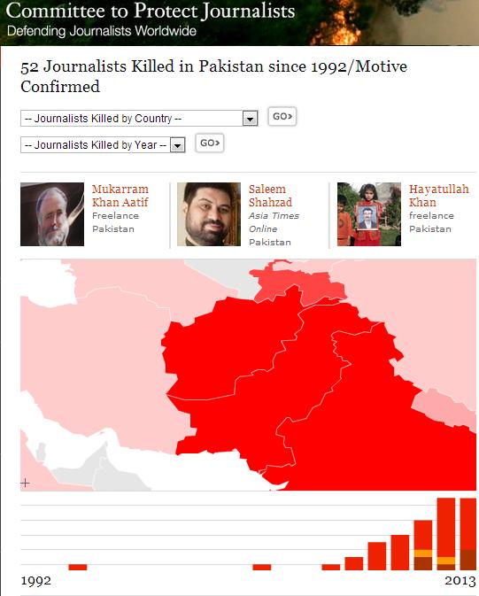 journalists killed in pakistan since 1992 12.9.2013