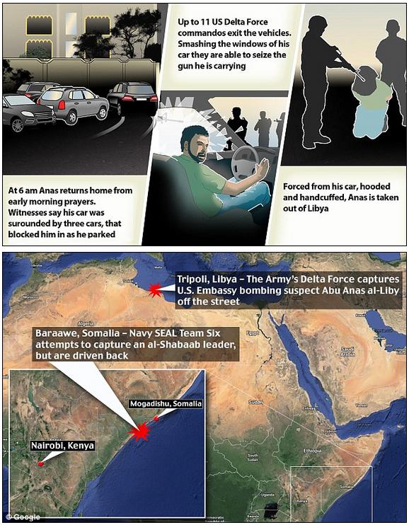 HOW AL-QAIDA'S AL-LIBI WAS CAUGHT 8.10.2013
