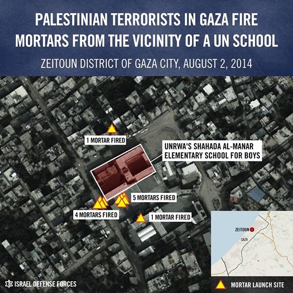 idf un school terrorists firing
