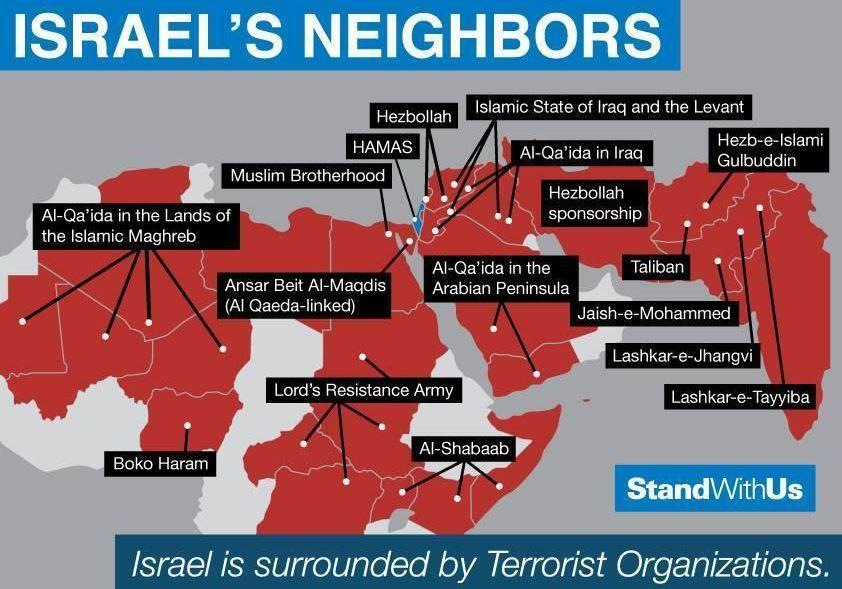 israels neighbors