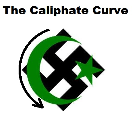 Caliphate Curve