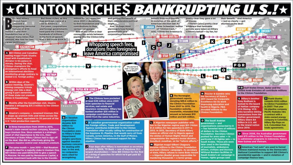 clinton cash map